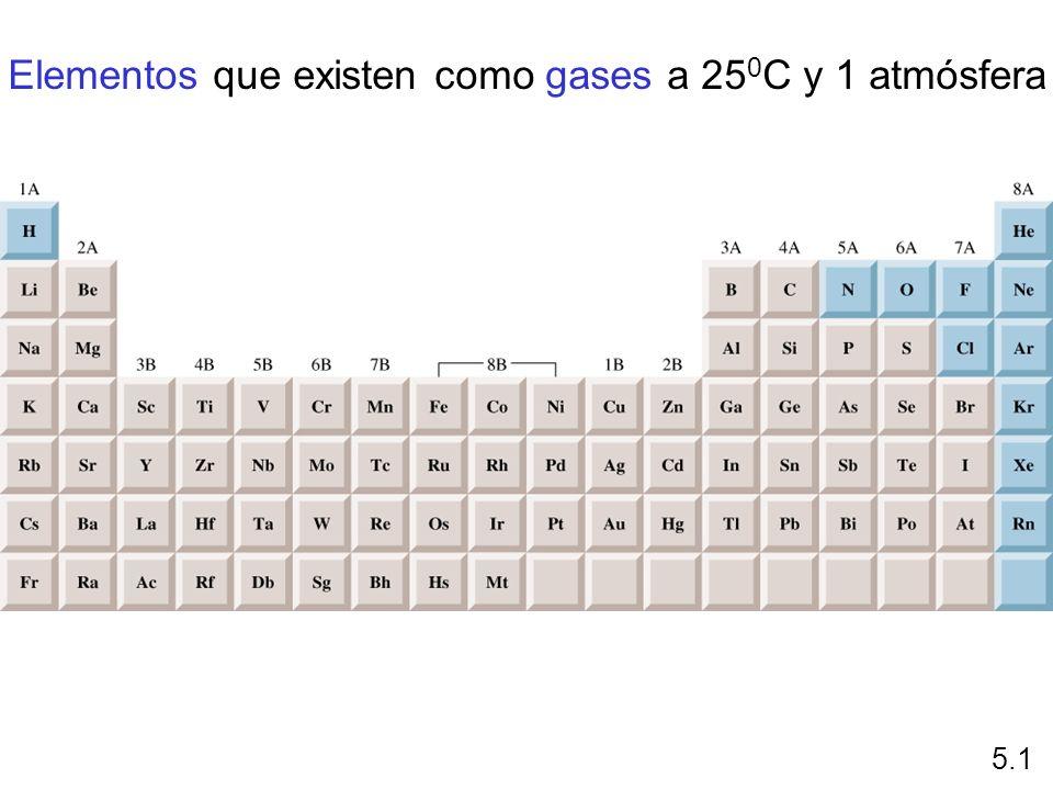 Elementos que existen como gases a 250C y 1 atmósfera