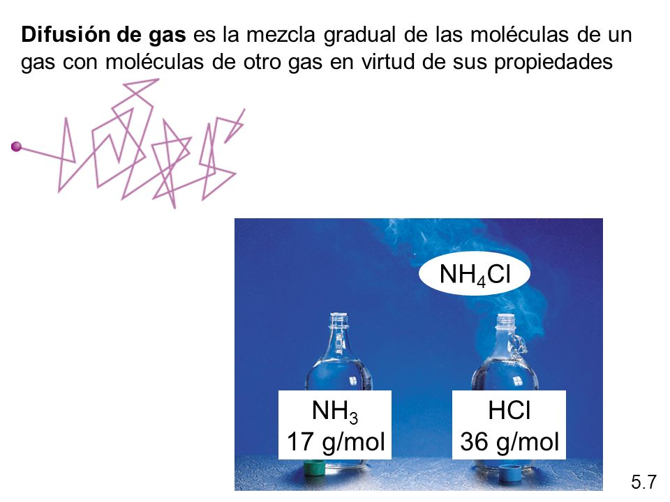 Difusión de gas es la mezcla gradual de las moléculas de un gas con moléculas de otro gas en virtud de sus propiedades cinéticas.