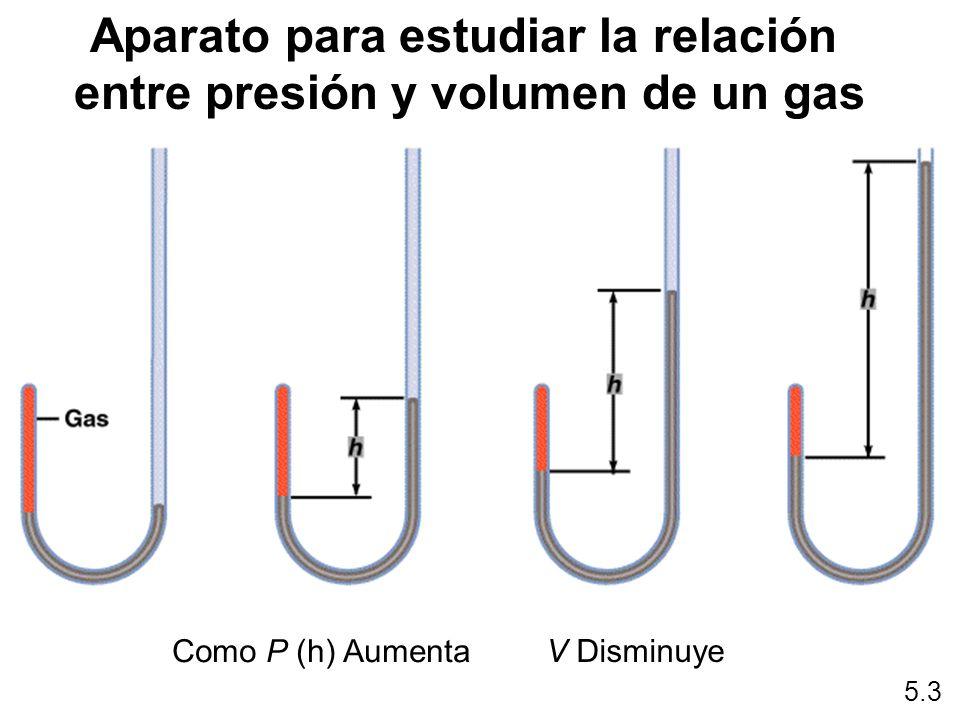 Aparato para estudiar la relación entre presión y volumen de un gas