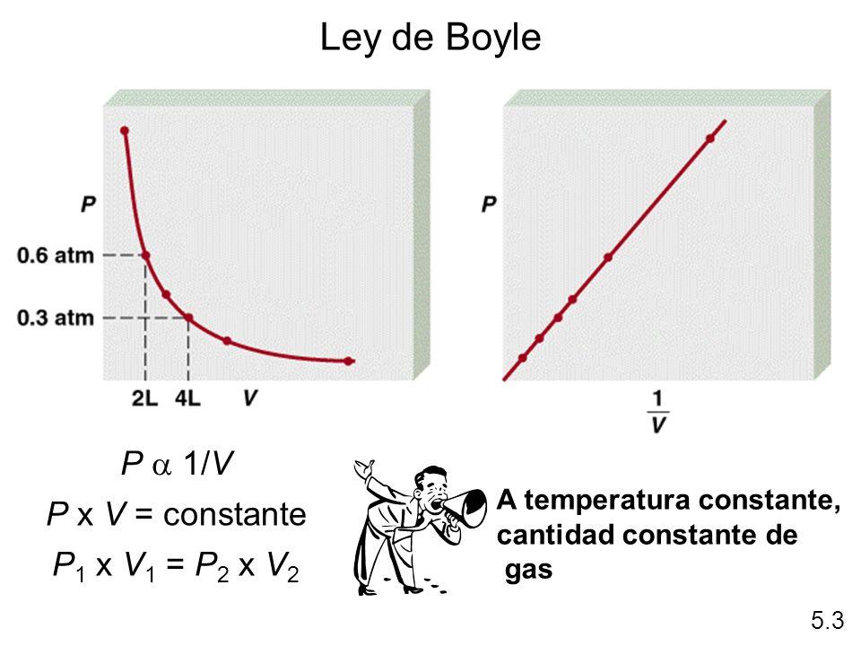 Ley de Boyle P a 1/V P x V = constante P1 x V1 = P2 x V2