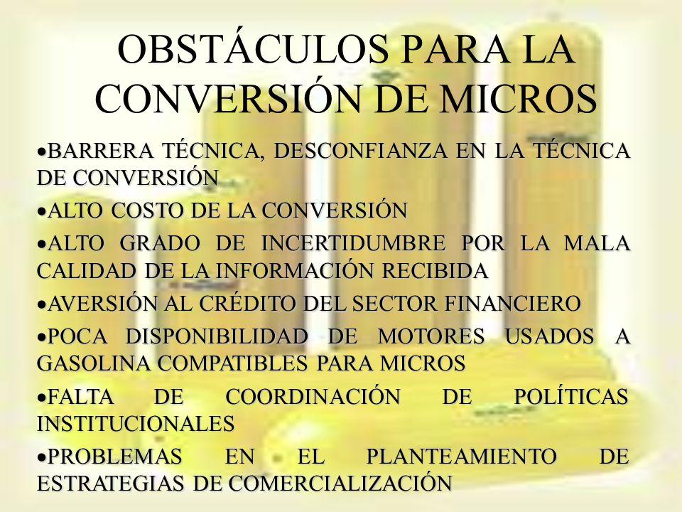 OBSTÁCULOS PARA LA CONVERSIÓN DE MICROS