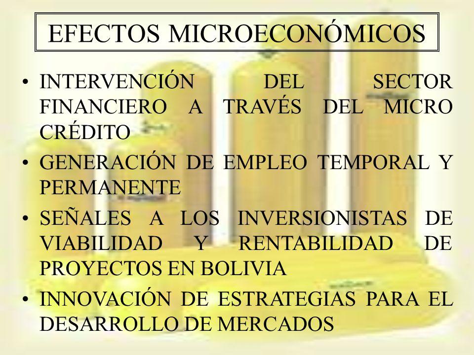 EFECTOS MICROECONÓMICOS