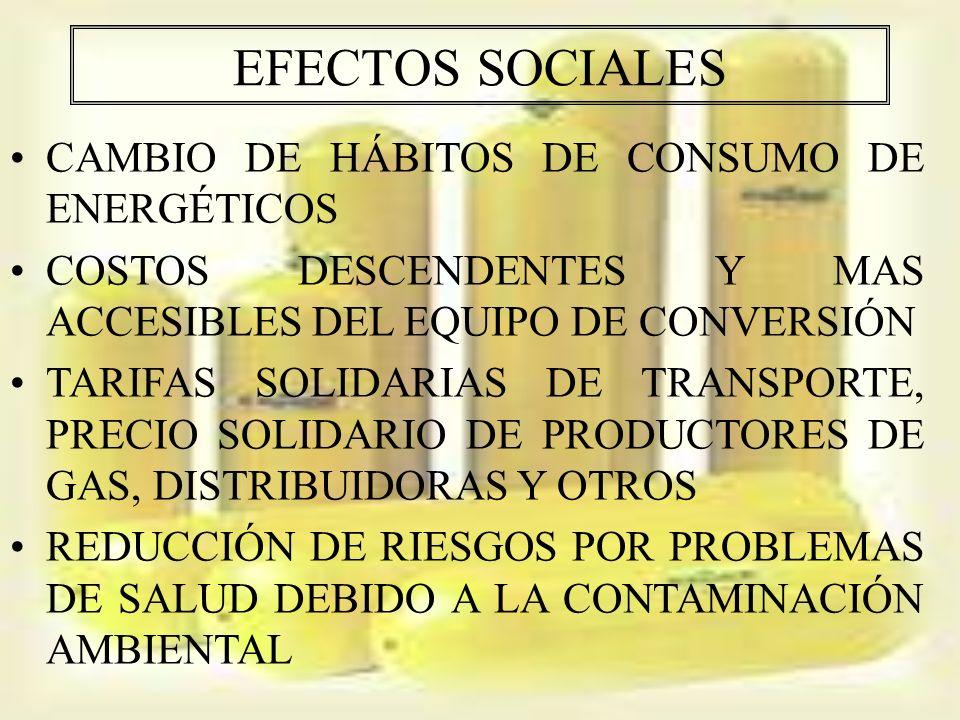 EFECTOS SOCIALES CAMBIO DE HÁBITOS DE CONSUMO DE ENERGÉTICOS