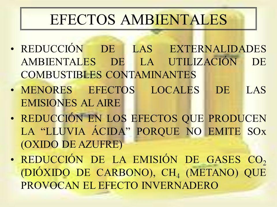 EFECTOS AMBIENTALESREDUCCIÓN DE LAS EXTERNALIDADES AMBIENTALES DE LA UTILIZACIÓN DE COMBUSTIBLES CONTAMINANTES.