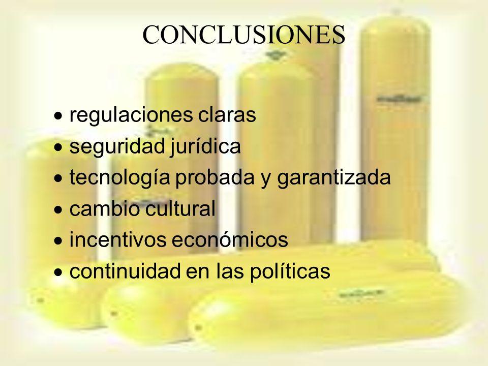 CONCLUSIONES regulaciones claras seguridad jurídica