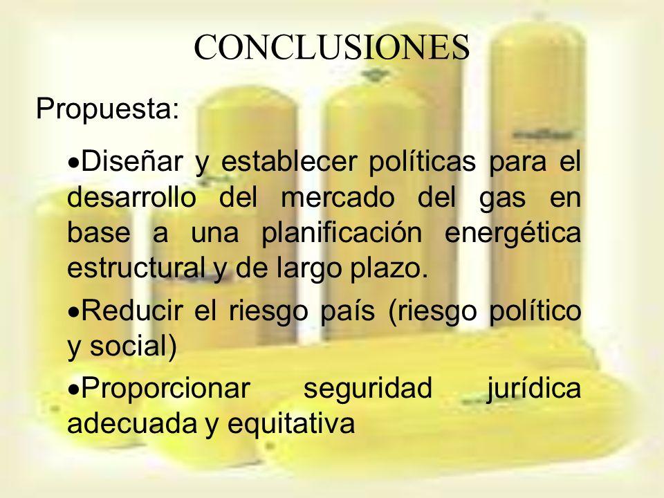 CONCLUSIONES Propuesta: