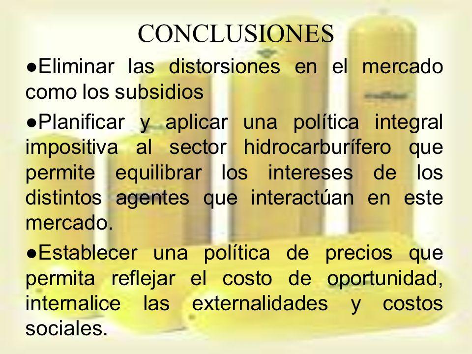CONCLUSIONES Eliminar las distorsiones en el mercado como los subsidios.