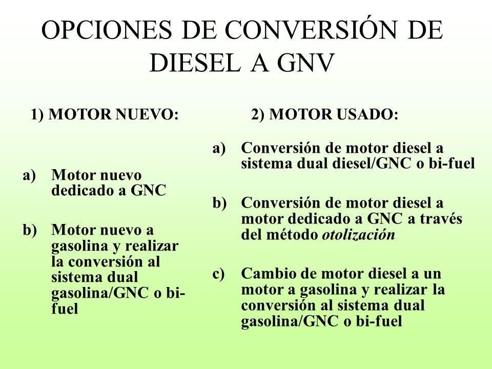 OPCIONES DE CONVERSIÓN DE DIESEL A GNV