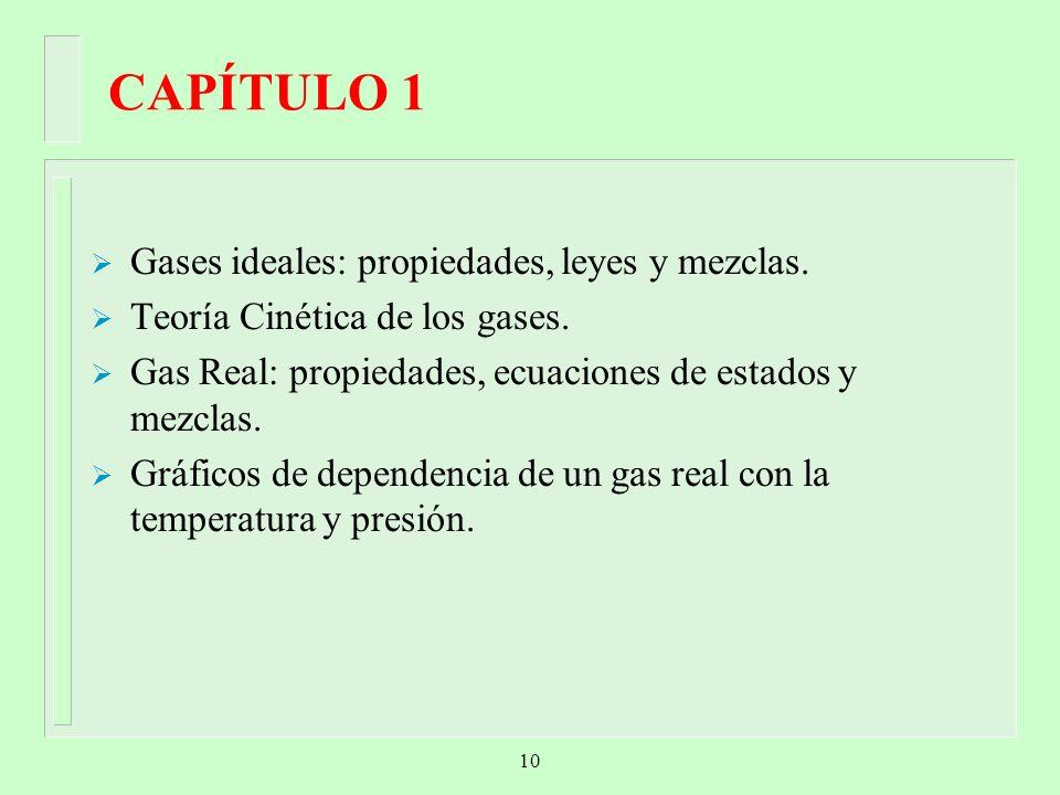 CAPÍTULO 1 Gases ideales: propiedades, leyes y mezclas.