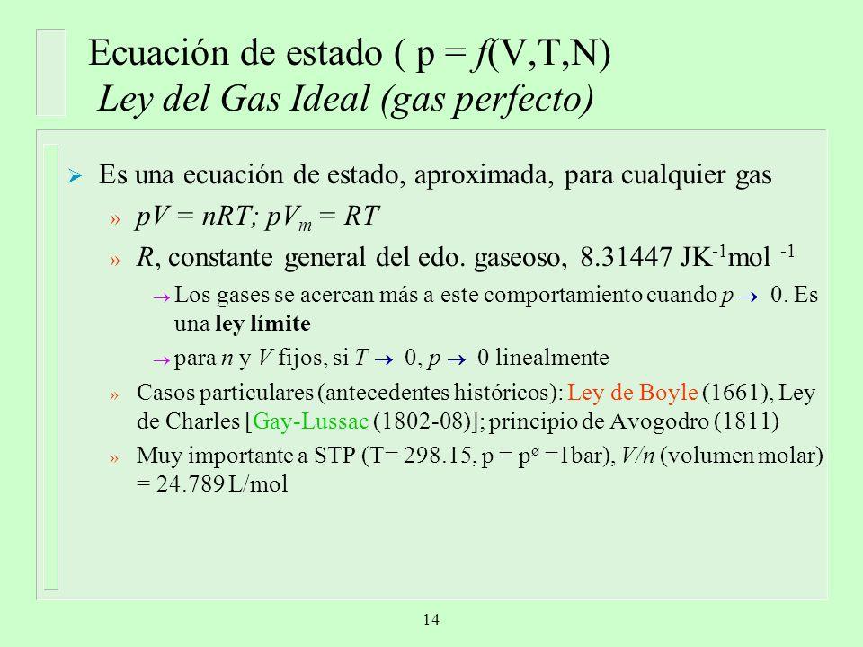 Ecuación de estado ( p = f(V,T,N) Ley del Gas Ideal (gas perfecto)