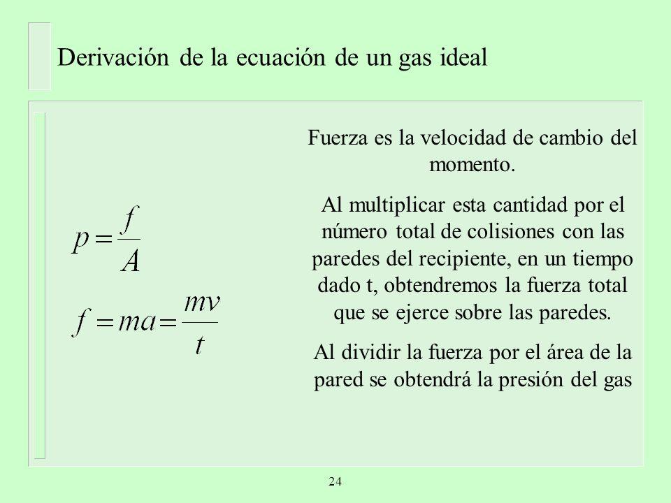 Derivación de la ecuación de un gas ideal