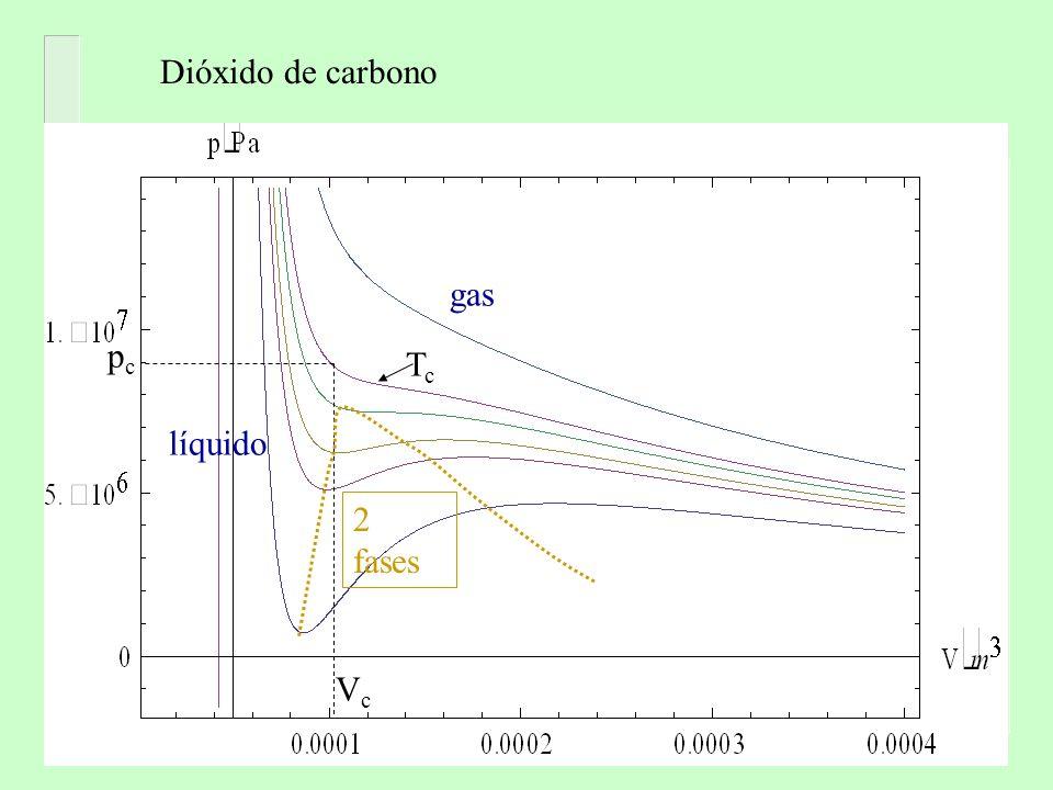 Dióxido de carbono pc Vc Tc gas líquido 2 fases