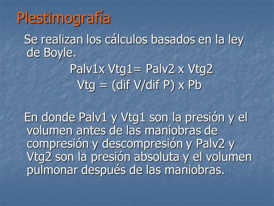Plestimografía Se realizan los cálculos basados en la ley de Boyle.