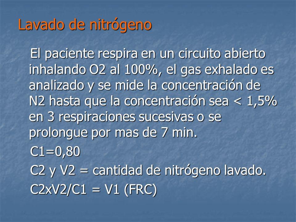 Lavado de nitrógeno