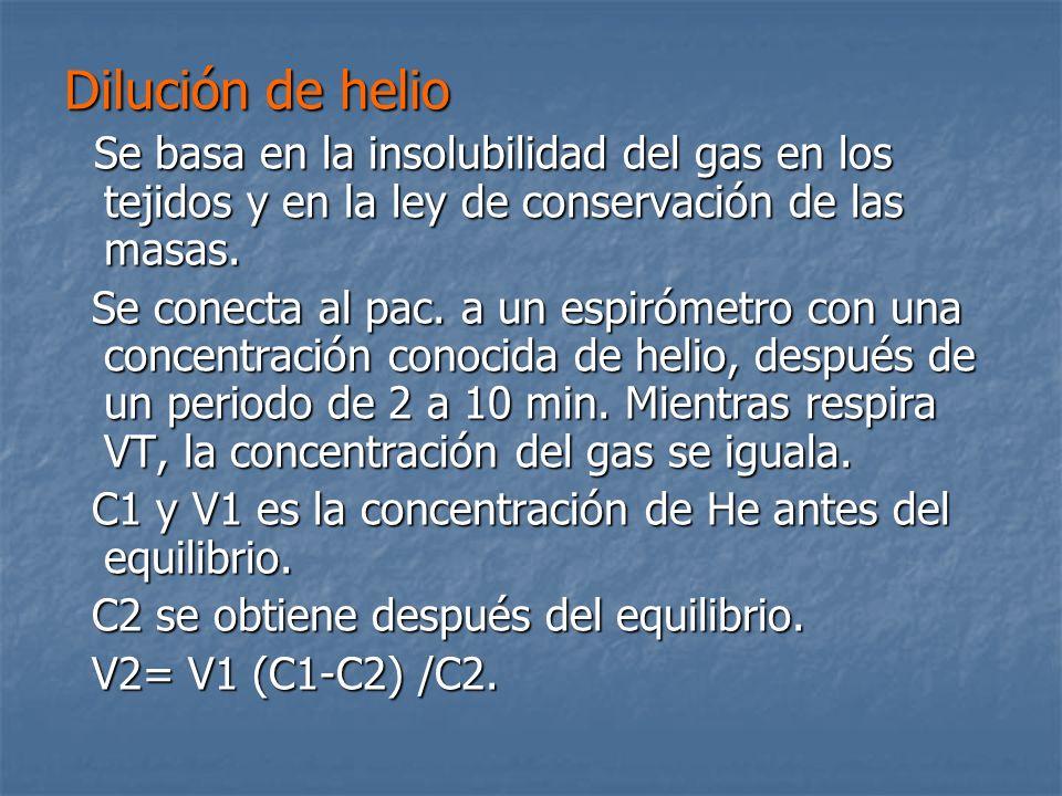 Dilución de helio Se basa en la insolubilidad del gas en los tejidos y en la ley de conservación de las masas.