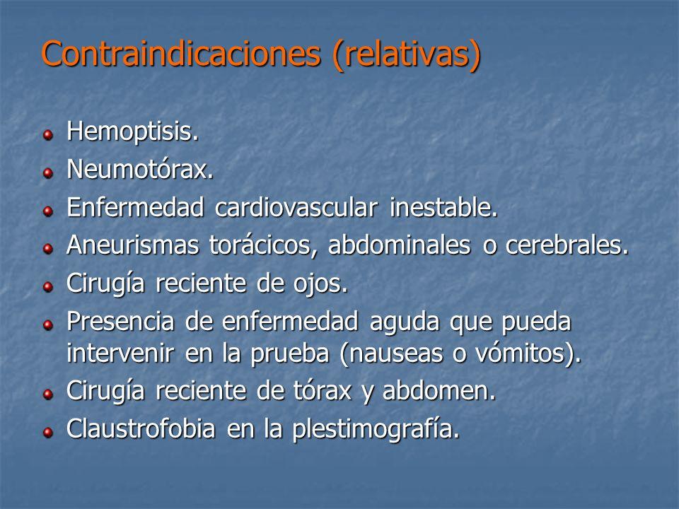 Contraindicaciones (relativas)