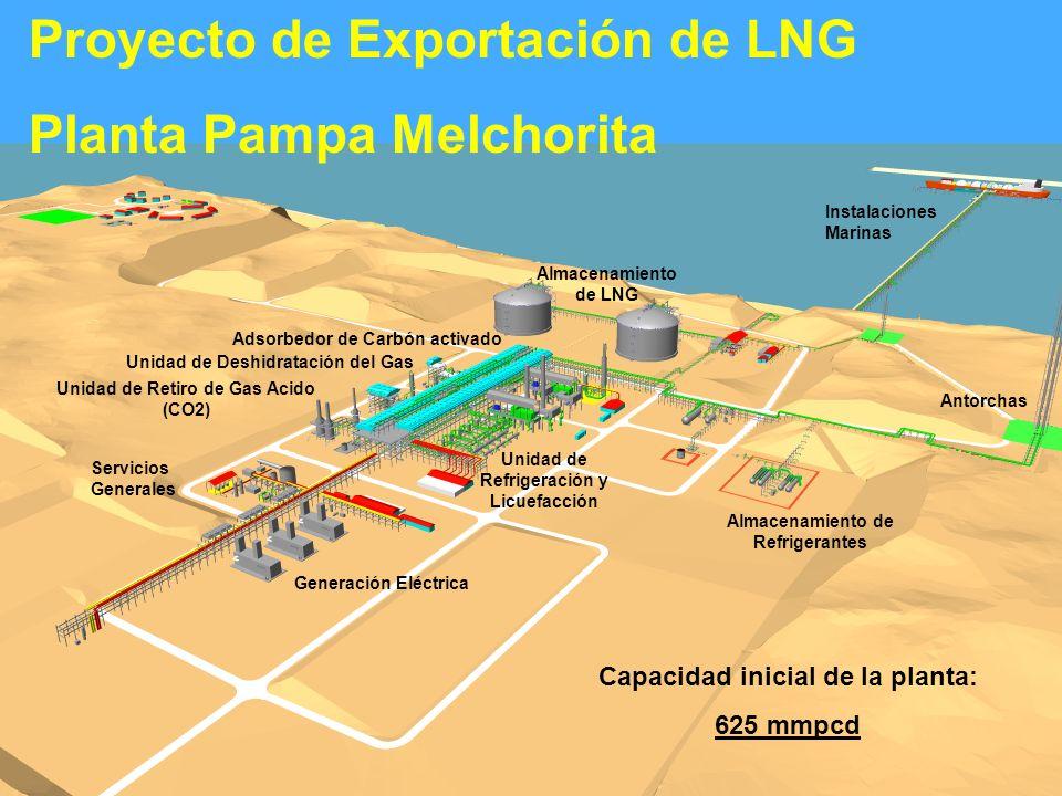 Proyecto de Exportación de LNG Planta Pampa Melchorita