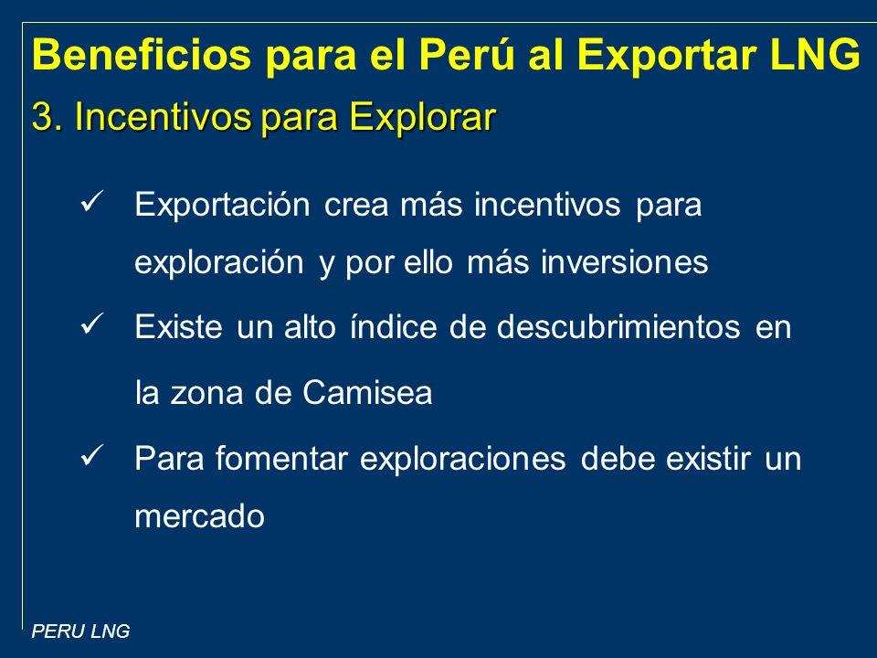 3. Incentivos para Explorar