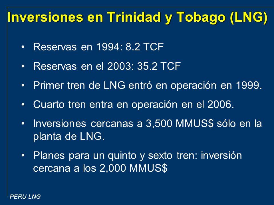 Inversiones en Trinidad y Tobago (LNG)