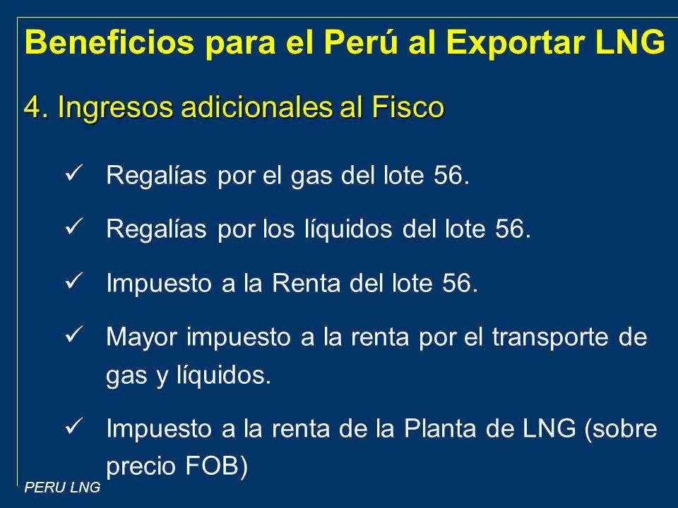 4. Ingresos adicionales al Fisco