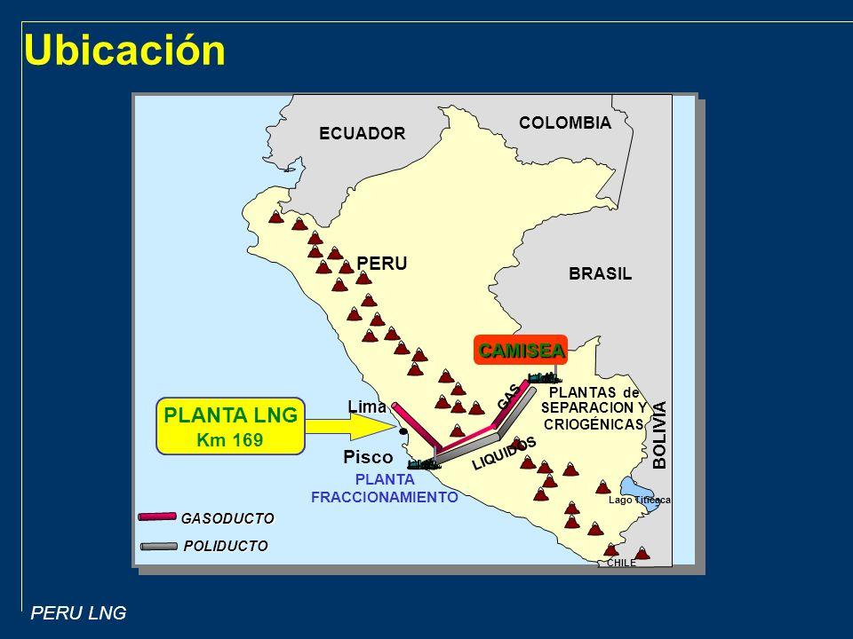 PLANTAS de SEPARACION Y