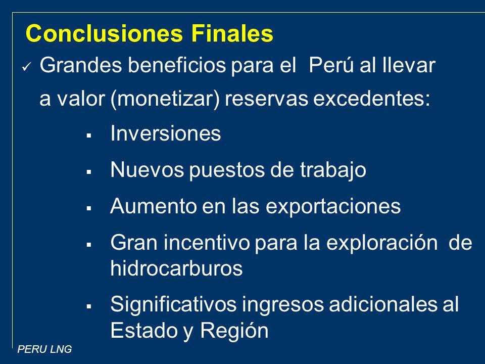 Conclusiones Finales Grandes beneficios para el Perú al llevar a valor (monetizar) reservas excedentes: