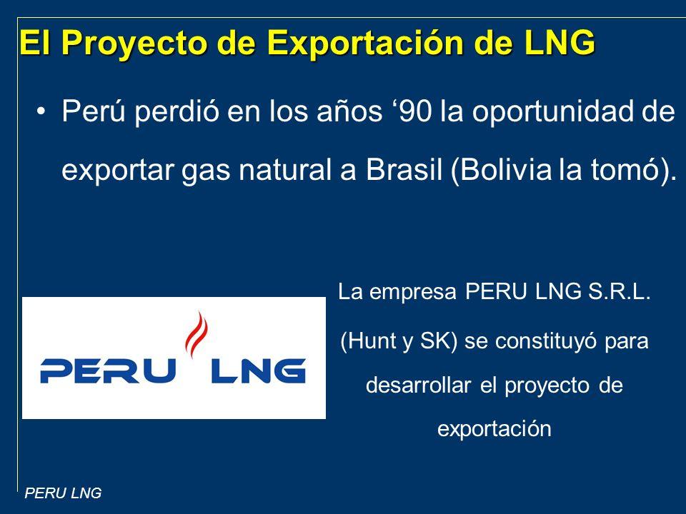 El Proyecto de Exportación de LNG