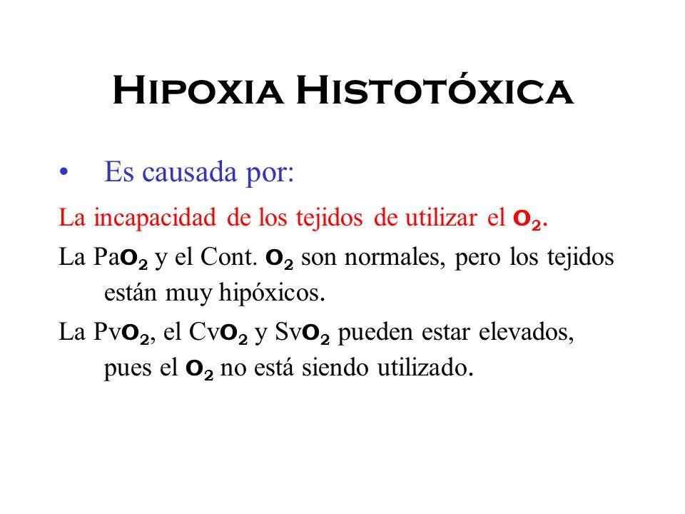 Hipoxia Histotóxica Es causada por: