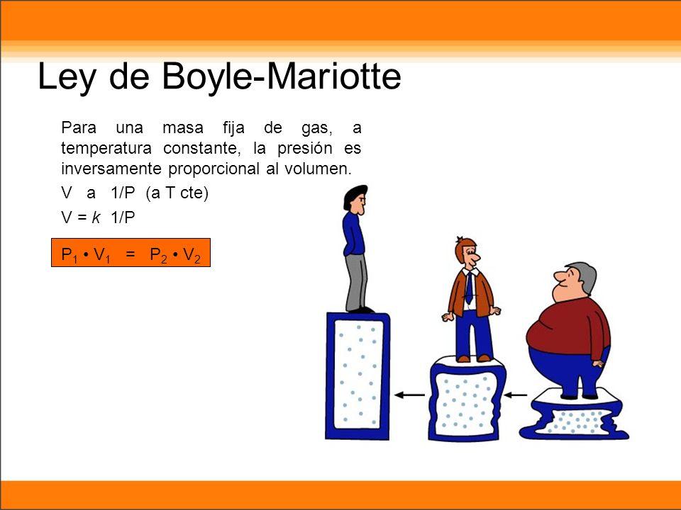 Ley de Boyle-Mariotte Para una masa fija de gas, a temperatura constante, la presión es inversamente proporcional al volumen.