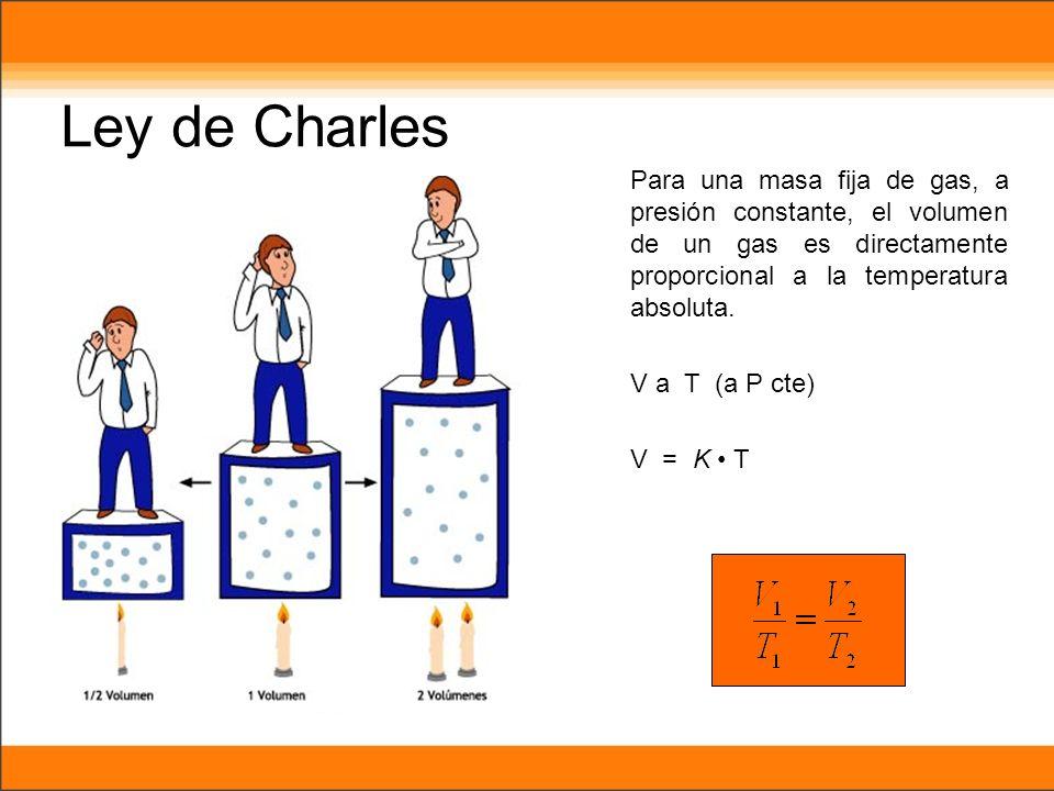 Ley de Charles Para una masa fija de gas, a presión constante, el volumen de un gas es directamente proporcional a la temperatura absoluta.
