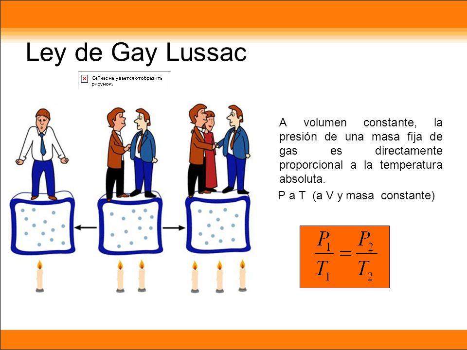 Ley de Gay Lussac A volumen constante, la presión de una masa fija de gas es directamente proporcional a la temperatura absoluta.