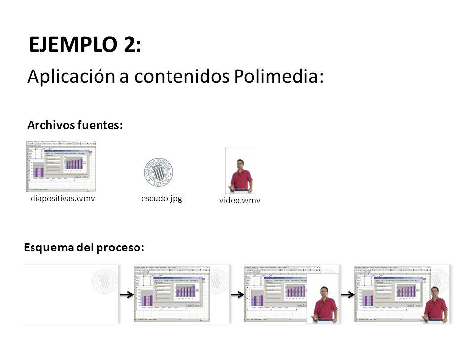 EJEMPLO 2: Aplicación a contenidos Polimedia: Archivos fuentes: