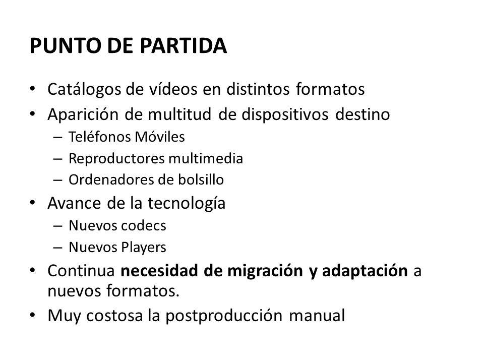 PUNTO DE PARTIDA Catálogos de vídeos en distintos formatos