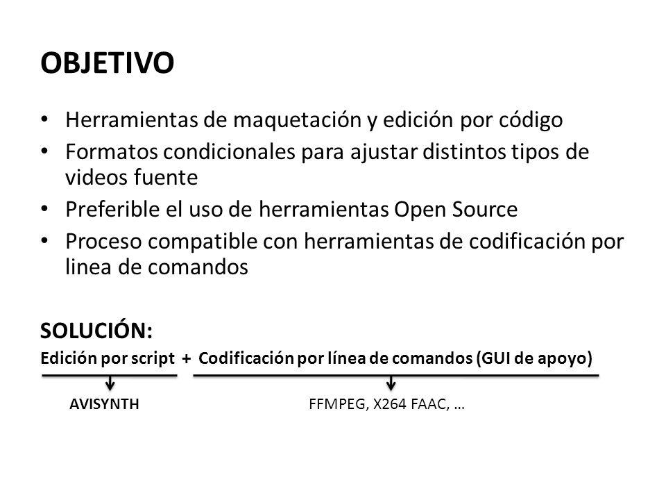 OBJETIVO Herramientas de maquetación y edición por código