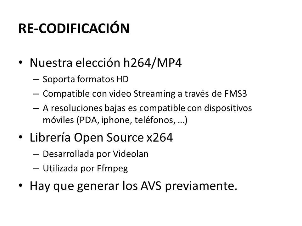 RE-CODIFICACIÓN Nuestra elección h264/MP4 Librería Open Source x264