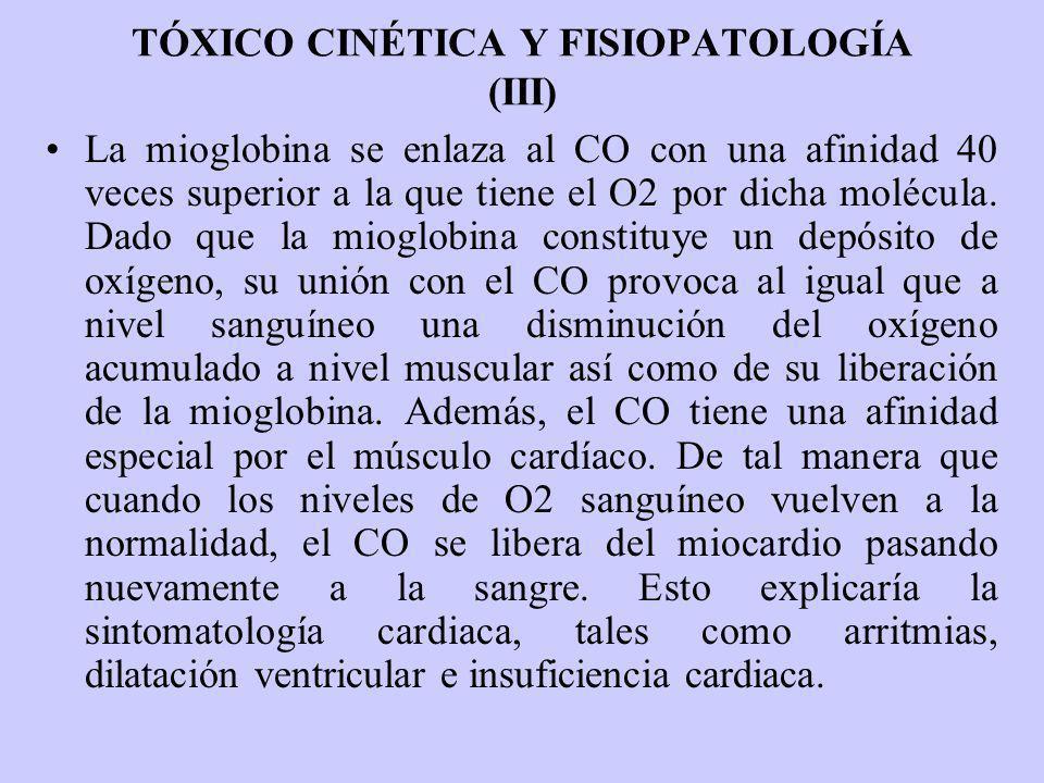 TÓXICO CINÉTICA Y FISIOPATOLOGÍA (III)