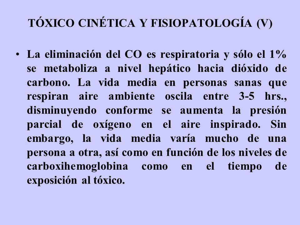 TÓXICO CINÉTICA Y FISIOPATOLOGÍA (V)