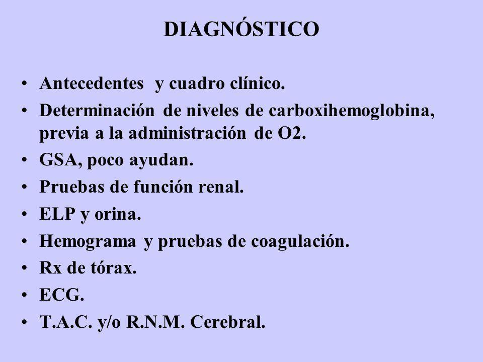 DIAGNÓSTICO Antecedentes y cuadro clínico.