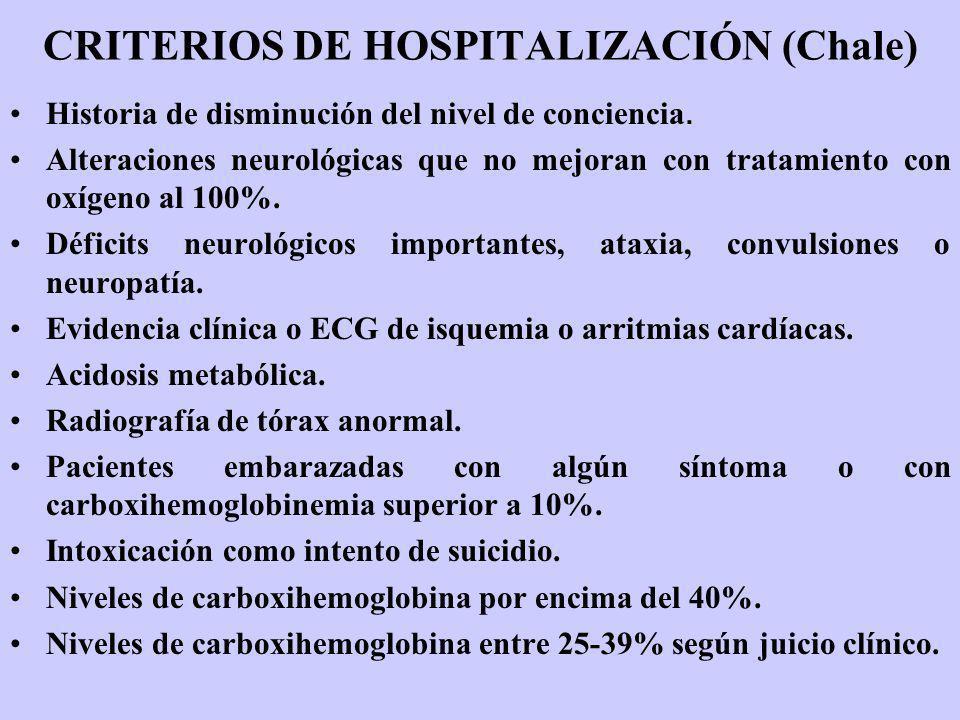 CRITERIOS DE HOSPITALIZACIÓN (Chale)