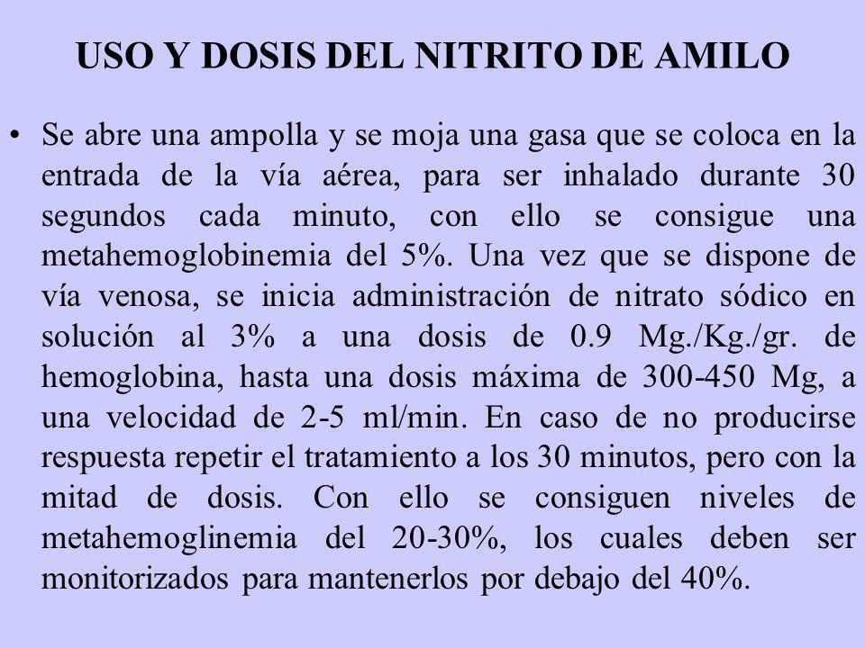 USO Y DOSIS DEL NITRITO DE AMILO