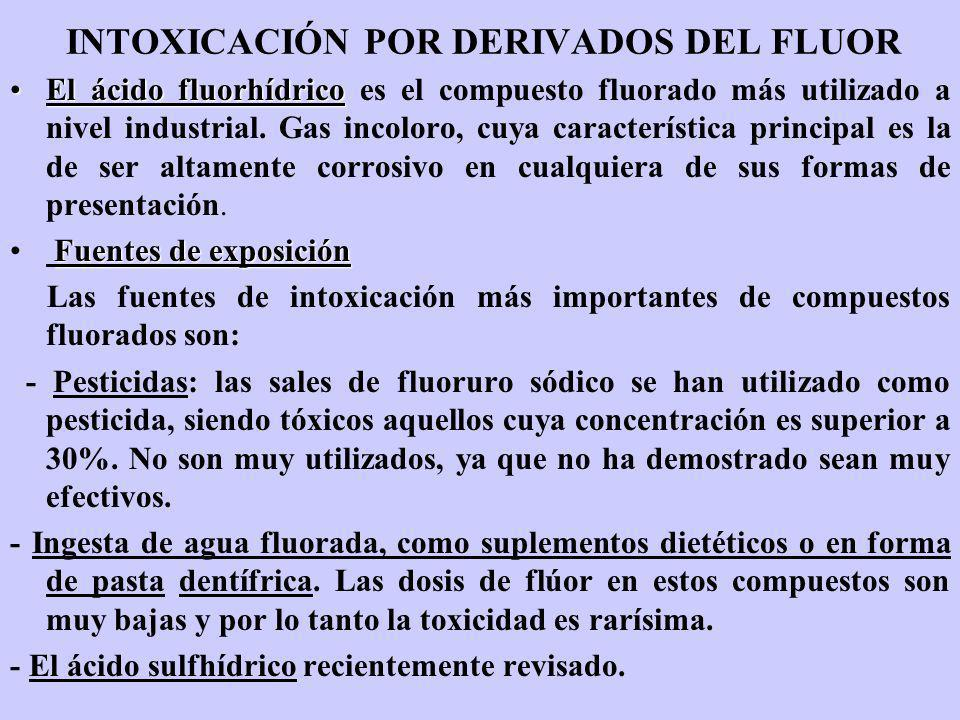 INTOXICACIÓN POR DERIVADOS DEL FLUOR