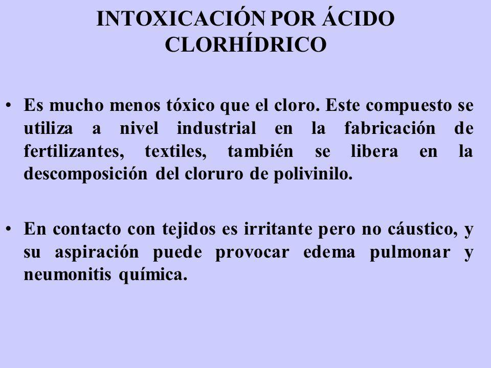 INTOXICACIÓN POR ÁCIDO CLORHÍDRICO