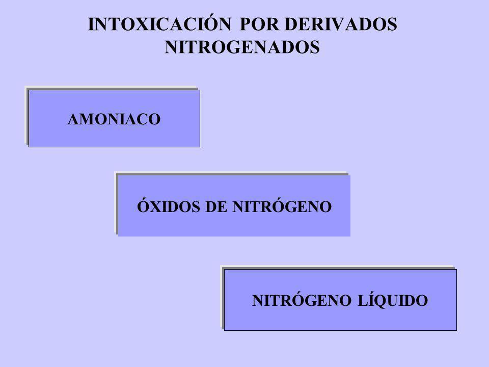 INTOXICACIÓN POR DERIVADOS NITROGENADOS
