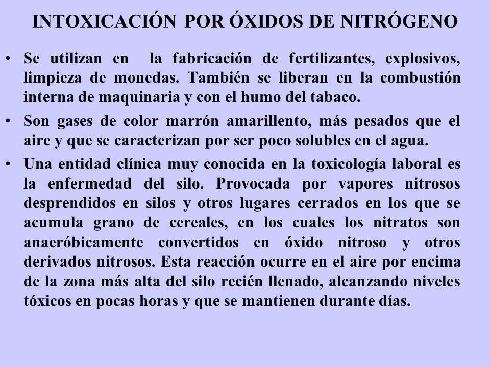 INTOXICACIÓN POR ÓXIDOS DE NITRÓGENO