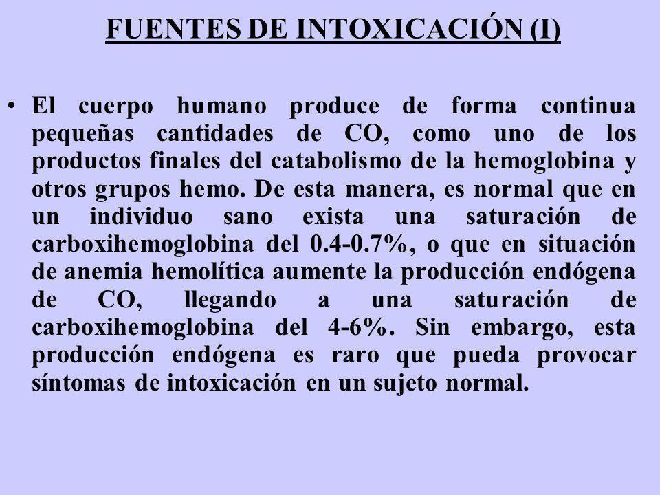 FUENTES DE INTOXICACIÓN (I)