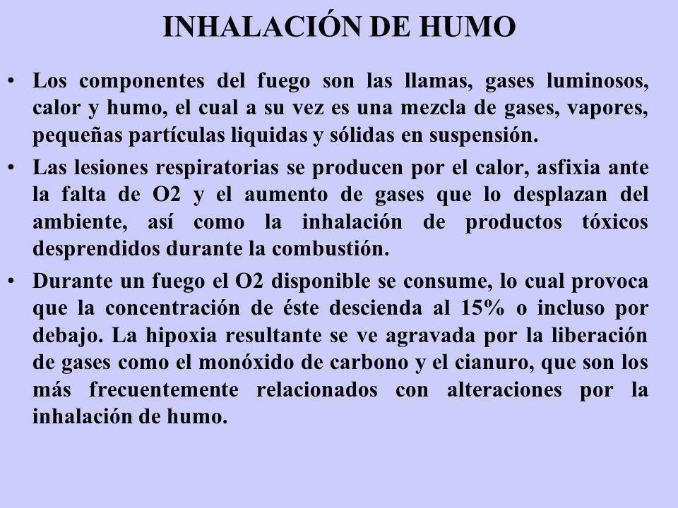 INHALACIÓN DE HUMO