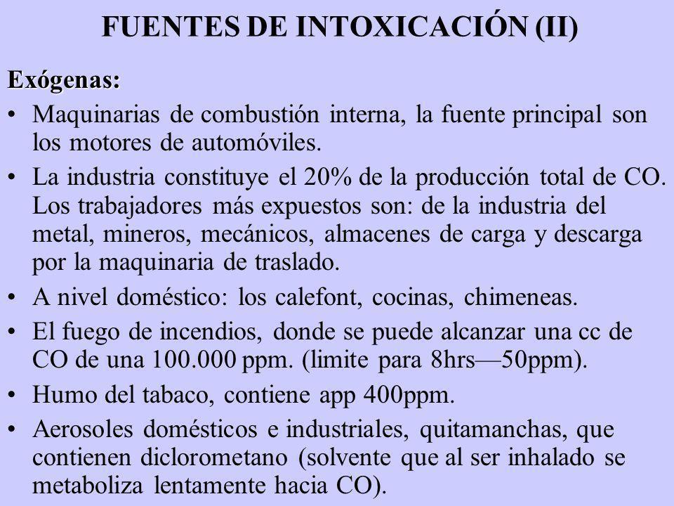 FUENTES DE INTOXICACIÓN (II)