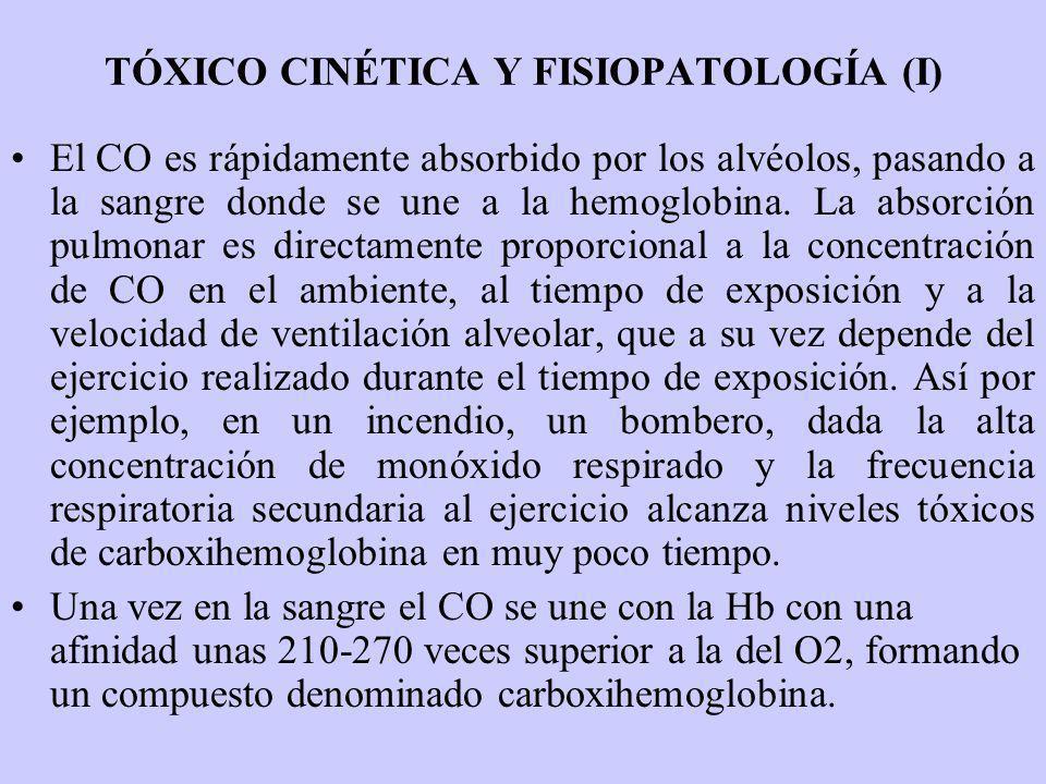 TÓXICO CINÉTICA Y FISIOPATOLOGÍA (I)
