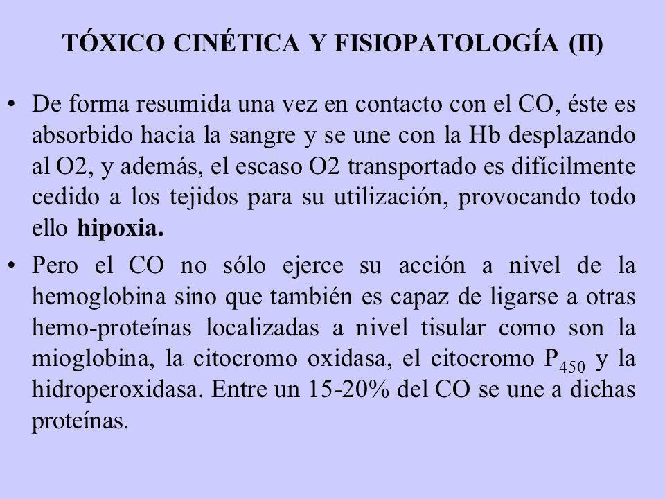 TÓXICO CINÉTICA Y FISIOPATOLOGÍA (II)