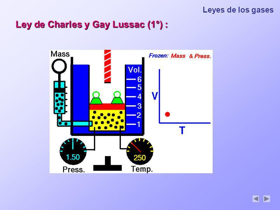 Ley de Charles y Gay Lussac (1°) :